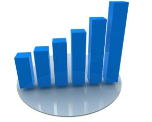 How SEO services increase revenue represented by a bar chart showing growth